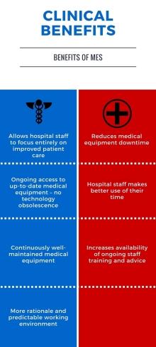 Clinical Benefits.jpg