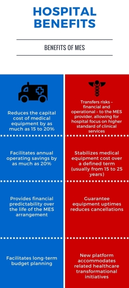 Hospital Benefits.jpg