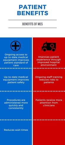 Patient Benefits.jpg